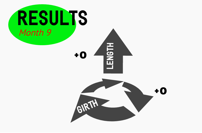 month 9 results