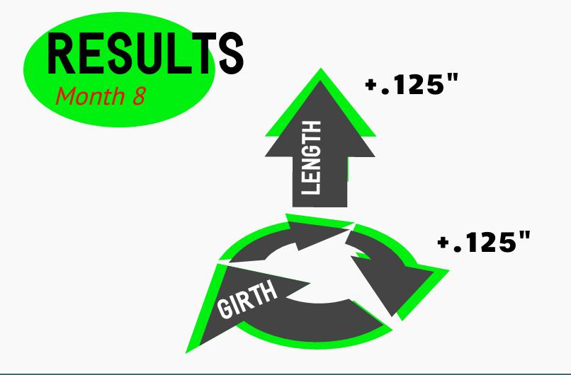bathmate phallosan results