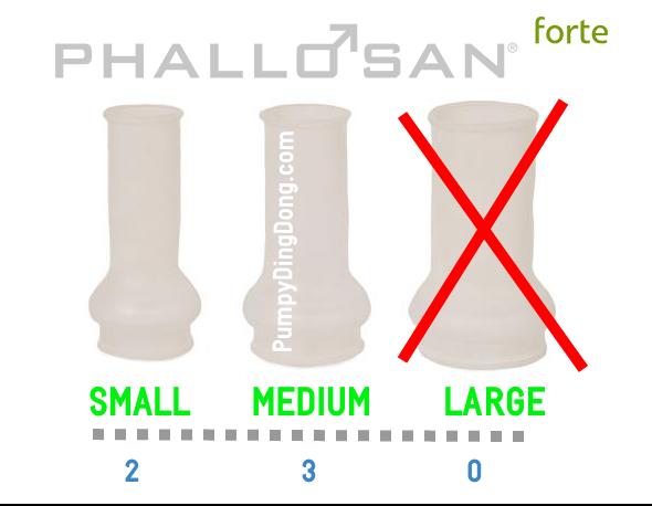 phallosan sleeves